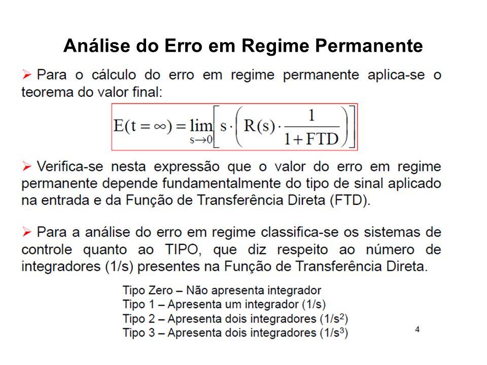 PC - Prof. RCBetini4 Análise do Erro em Regime Permanente