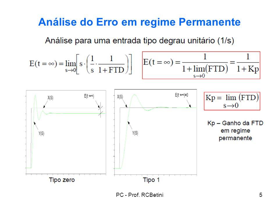 PC - Prof. RCBetini5 Análise do Erro em regime Permanente