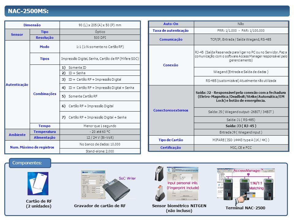 Conexões externas do NAC-2500 Conector de Saída: J2 para a fechadura * Cabo modelo UL, 24~28AWG ** Acompanha o conector (macho) externo e três fios soltos para ligar na fechadura PinoFunção 1GND 2Wiegand 1 3Wiegand 0 4 +5VDC Conector de Saída: J5 ( Wiegand output - 26BIT / 34BIT ) Conector de Saída: J1 ( RS-485 ) PinoFunção 1GND 2TRX- 3TRX+ PinoFunção 1TXP 2TXN 3RXP 6RXN Conector de Saída: J3 ( RJ-45 ) PinoFunção 1 +5VDC 2GND 3Wiegand 0 4Wiegand 1 Conector de Entrada J9 ( Wiegand input* )