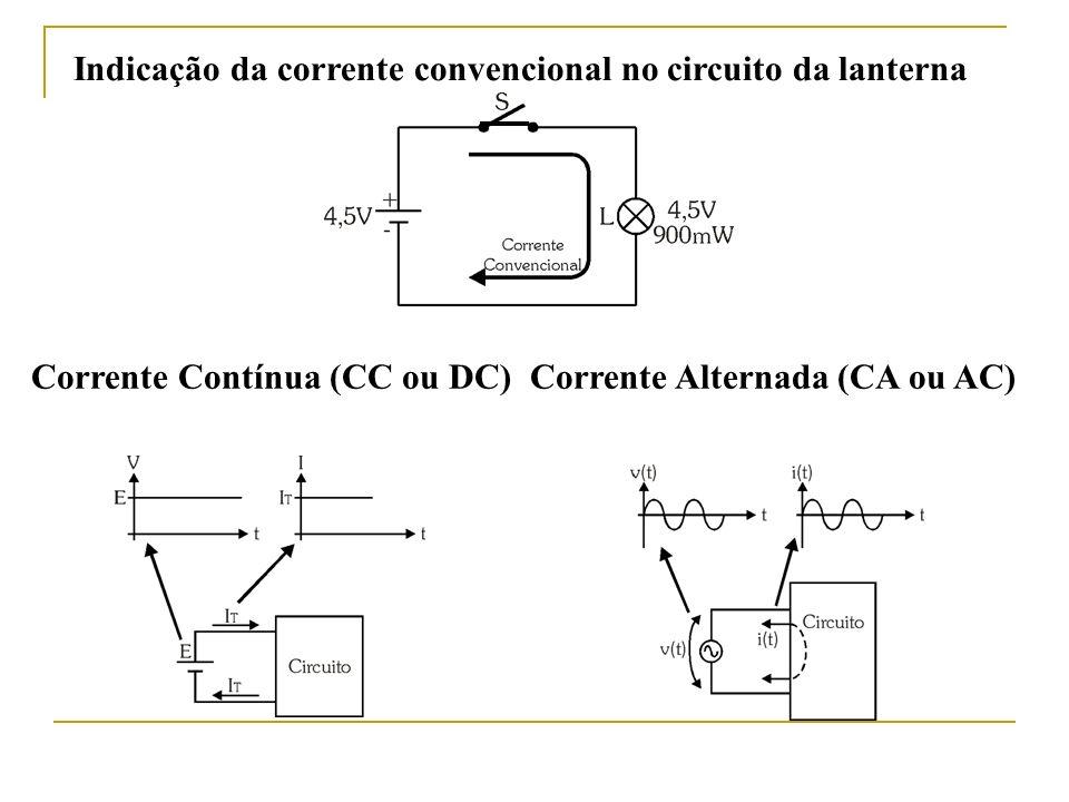 Indicação da corrente convencional no circuito da lanterna Corrente Contínua (CC ou DC) Corrente Alternada (CA ou AC)