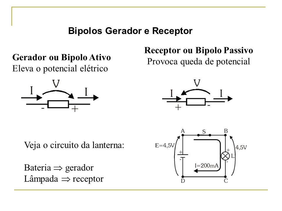 Bipolos Gerador e Receptor Gerador ou Bipolo Ativo Eleva o potencial elétrico Receptor ou Bipolo Passivo Provoca queda de potencial Veja o circuito da