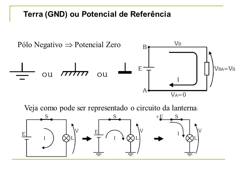 Terra (GND) ou Potencial de Referência Pólo Negativo Potencial Zero Veja como pode ser representado o circuito da lanterna :