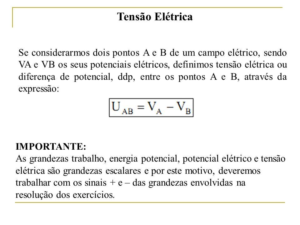Tensão Elétrica Se considerarmos dois pontos A e B de um campo elétrico, sendo VA e VB os seus potenciais elétricos, definimos tensão elétrica ou dife