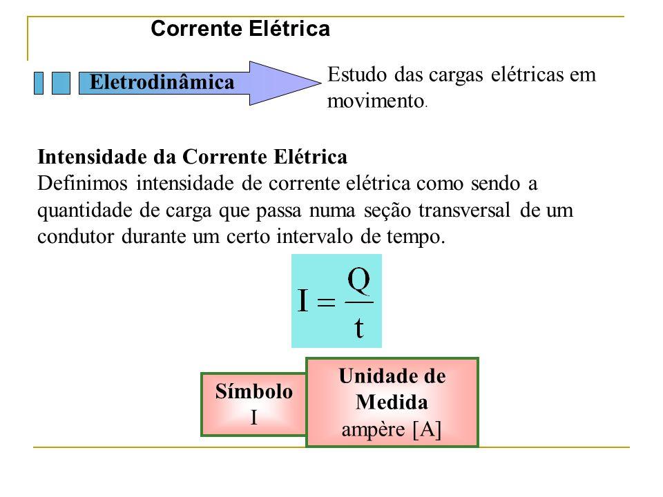 Estudo das cargas elétricas em movimento. Corrente Elétrica Intensidade da Corrente Elétrica Definimos intensidade de corrente elétrica como sendo a q