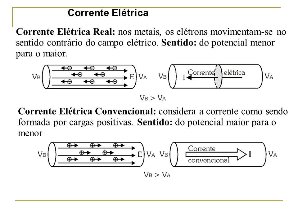 Corrente Elétrica Corrente Elétrica Real: nos metais, os elétrons movimentam-se no sentido contrário do campo elétrico. Sentido: do potencial menor pa