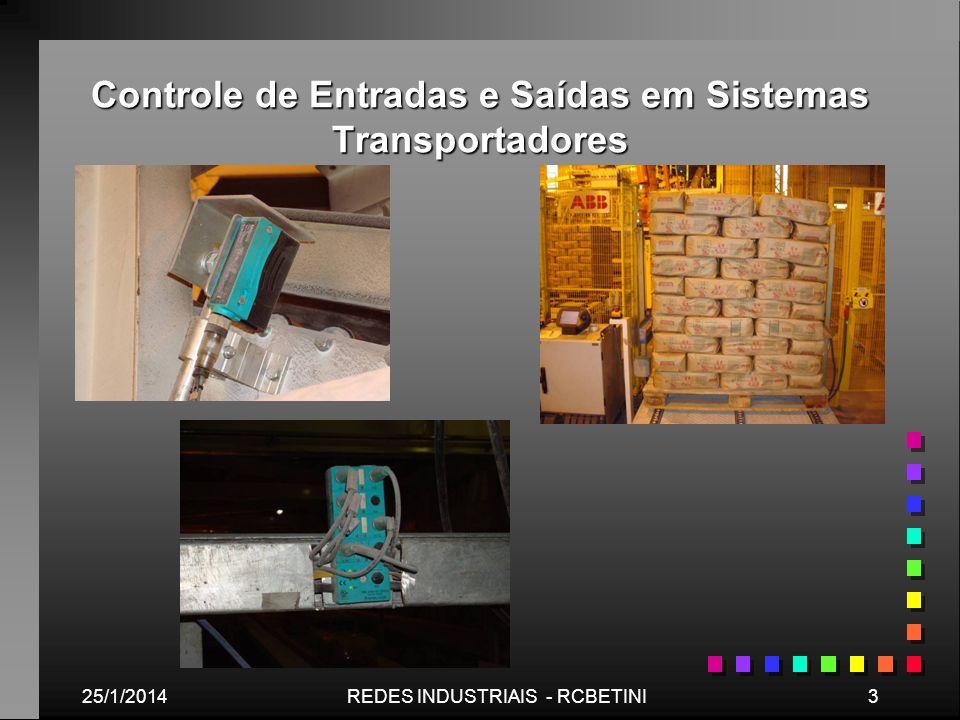 Controle de Entradas e Saídas em Sistemas Transportadores 25/1/20143REDES INDUSTRIAIS - RCBETINI