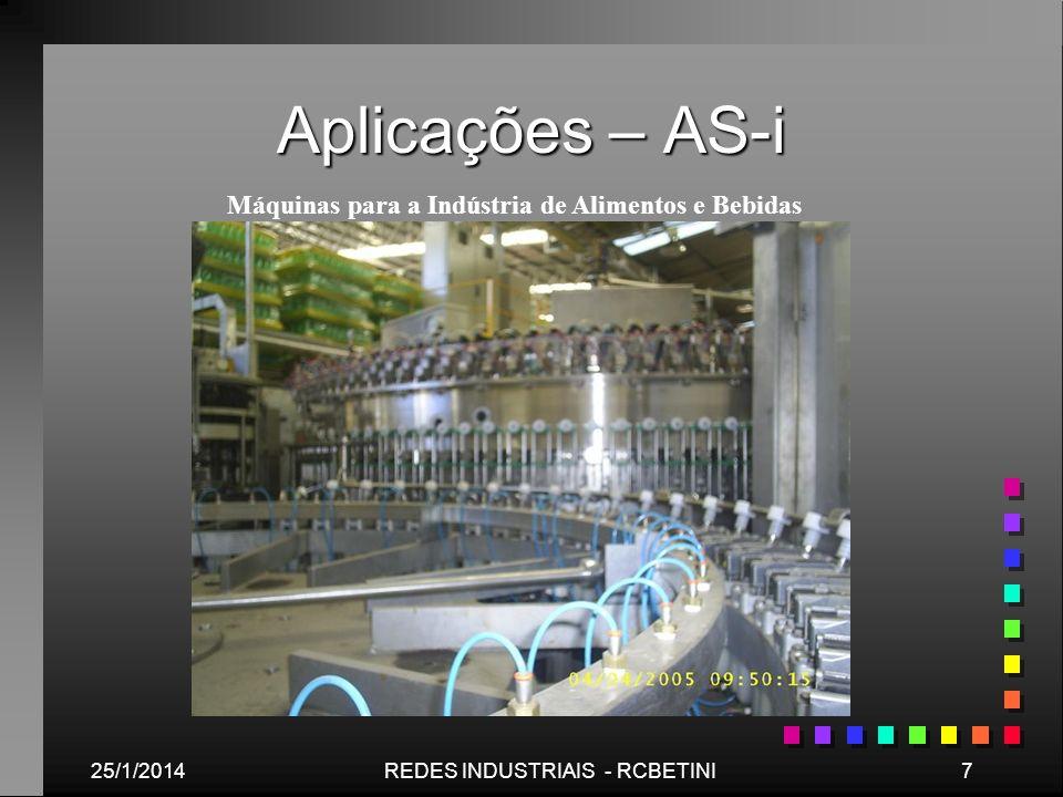 Aplicações – AS-i 25/1/20147REDES INDUSTRIAIS - RCBETINI Máquinas para a Indústria de Alimentos e Bebidas