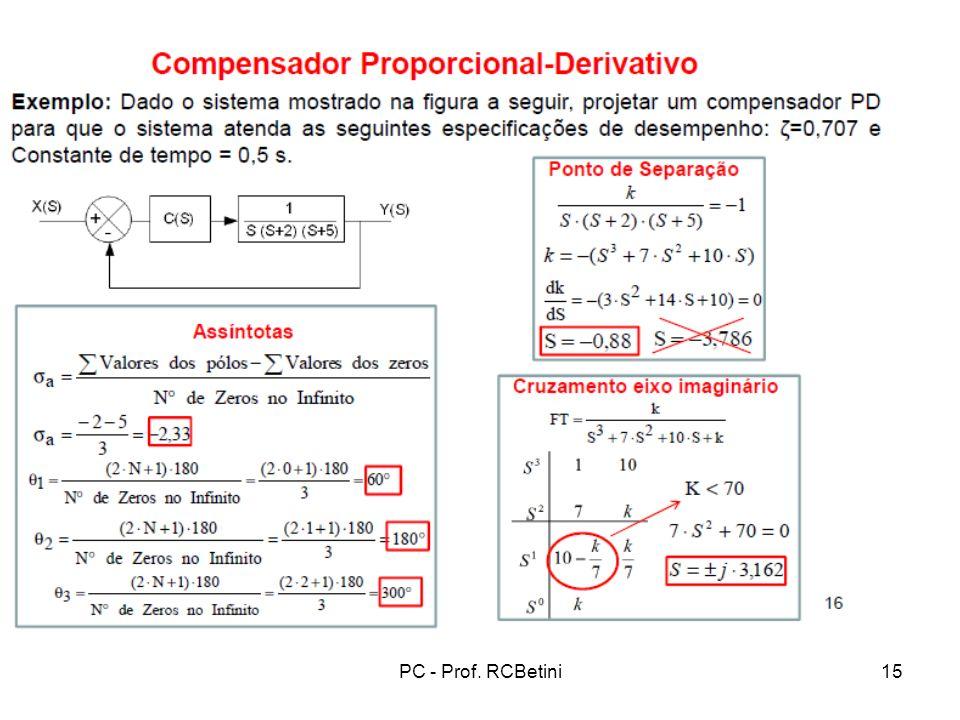 PC - Prof. RCBetini15