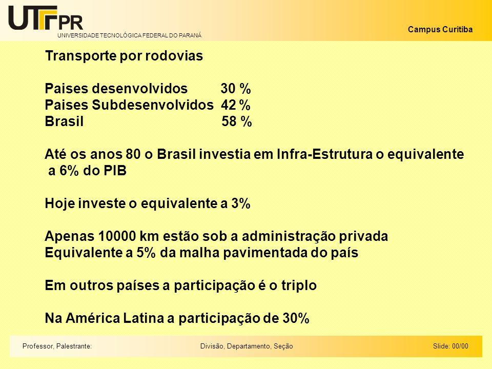 UNIVERSIDADE TECNOLÓGICA FEDERAL DO PARANÁ Campus Curitiba Slide: 00/00Divisão, Departamento, SeçãoProfessor, Palestrante: