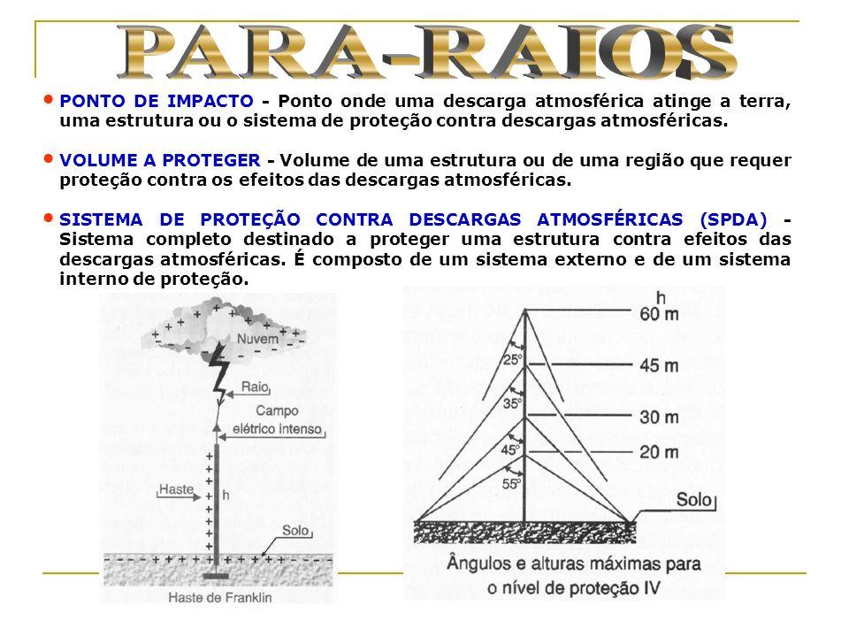 PONTO DE IMPACTO - Ponto onde uma descarga atmosférica atinge a terra, uma estrutura ou o sistema de proteção contra descargas atmosféricas. VOLUME A