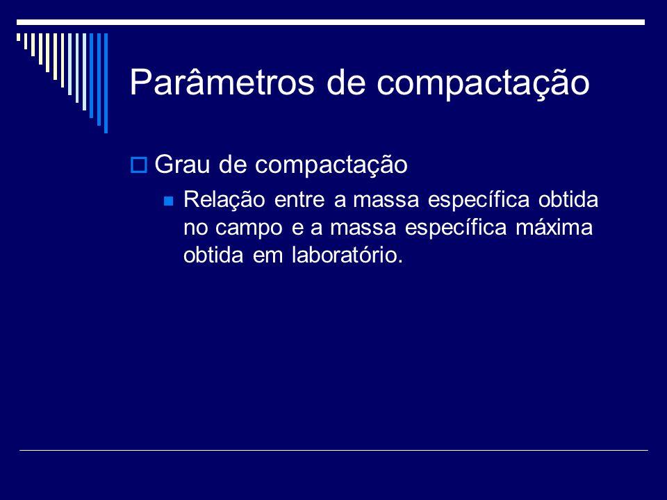 Parâmetros de compactação Grau de compactação Relação entre a massa específica obtida no campo e a massa específica máxima obtida em laboratório.