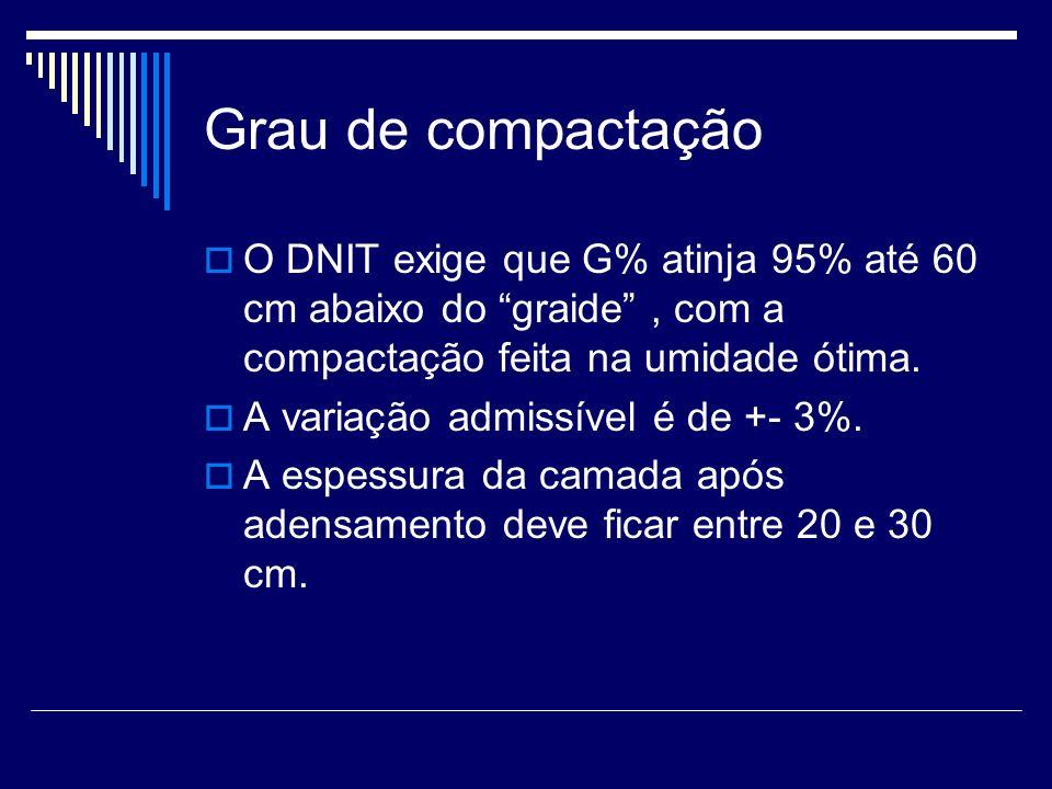 Grau de compactação O DNIT exige que G% atinja 95% até 60 cm abaixo do graide, com a compactação feita na umidade ótima. A variação admissível é de +-