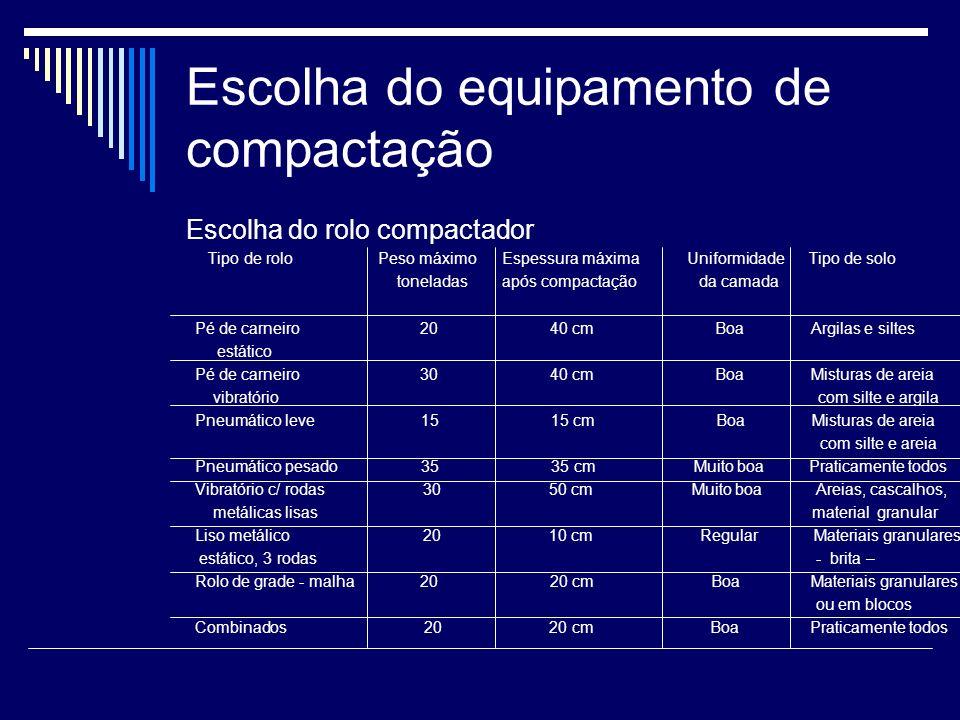 Escolha do equipamento de compactação Escolha do rolo compactador Tipo de rolo Peso máximo Espessura máxima Uniformidade Tipo de solo toneladas após c