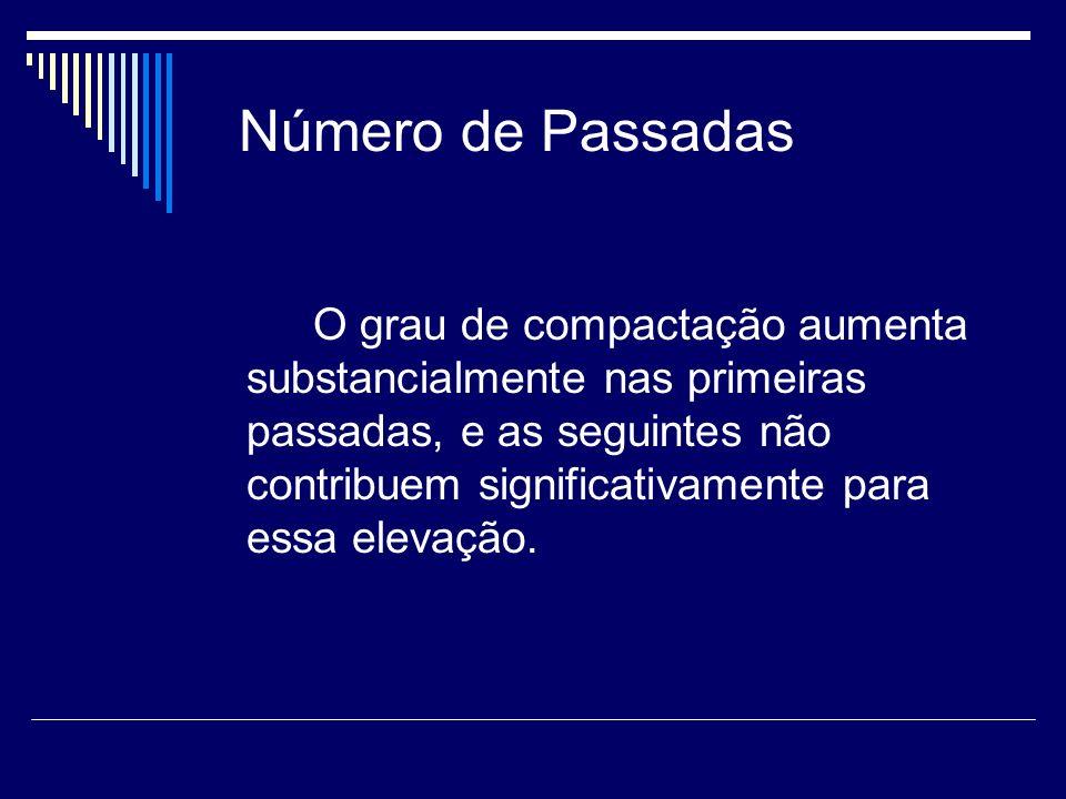 Número de Passadas O grau de compactação aumenta substancialmente nas primeiras passadas, e as seguintes não contribuem significativamente para essa e