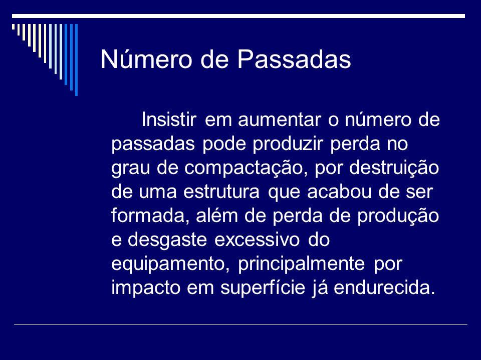 Número de Passadas Insistir em aumentar o número de passadas pode produzir perda no grau de compactação, por destruição de uma estrutura que acabou de