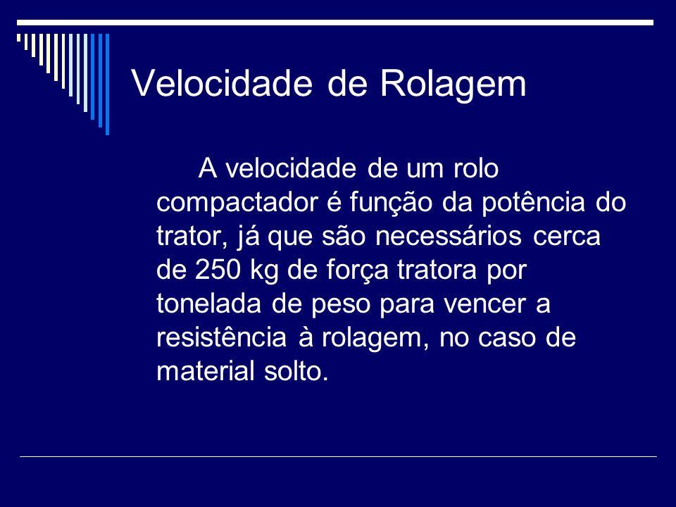 Velocidade de Rolagem A velocidade de um rolo compactador é função da potência do trator, já que são necessários cerca de 250 kg de força tratora por