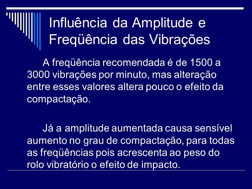 Influência da Amplitude e Freqüência das Vibrações A freqüência recomendada é de 1500 a 3000 vibrações por minuto, mas alteração entre esses valores a