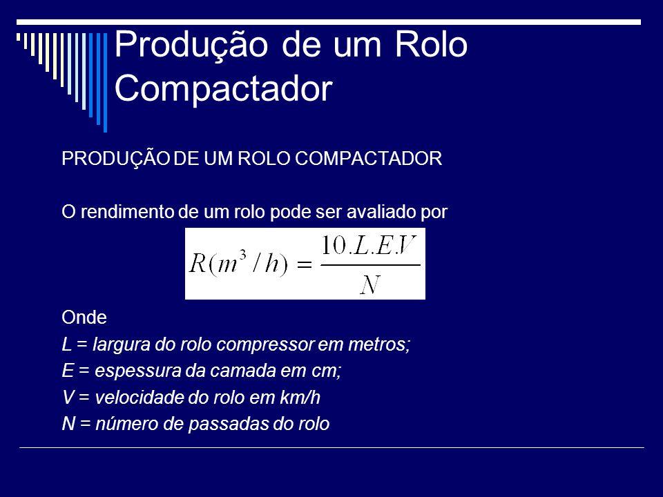 Produção de um Rolo Compactador PRODUÇÃO DE UM ROLO COMPACTADOR O rendimento de um rolo pode ser avaliado por Onde L = largura do rolo compressor em m