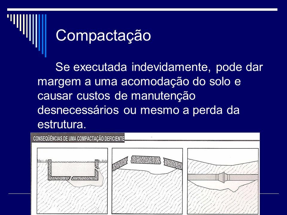 Compactação Se executada indevidamente, pode dar margem a uma acomodação do solo e causar custos de manutenção desnecessários ou mesmo a perda da estr