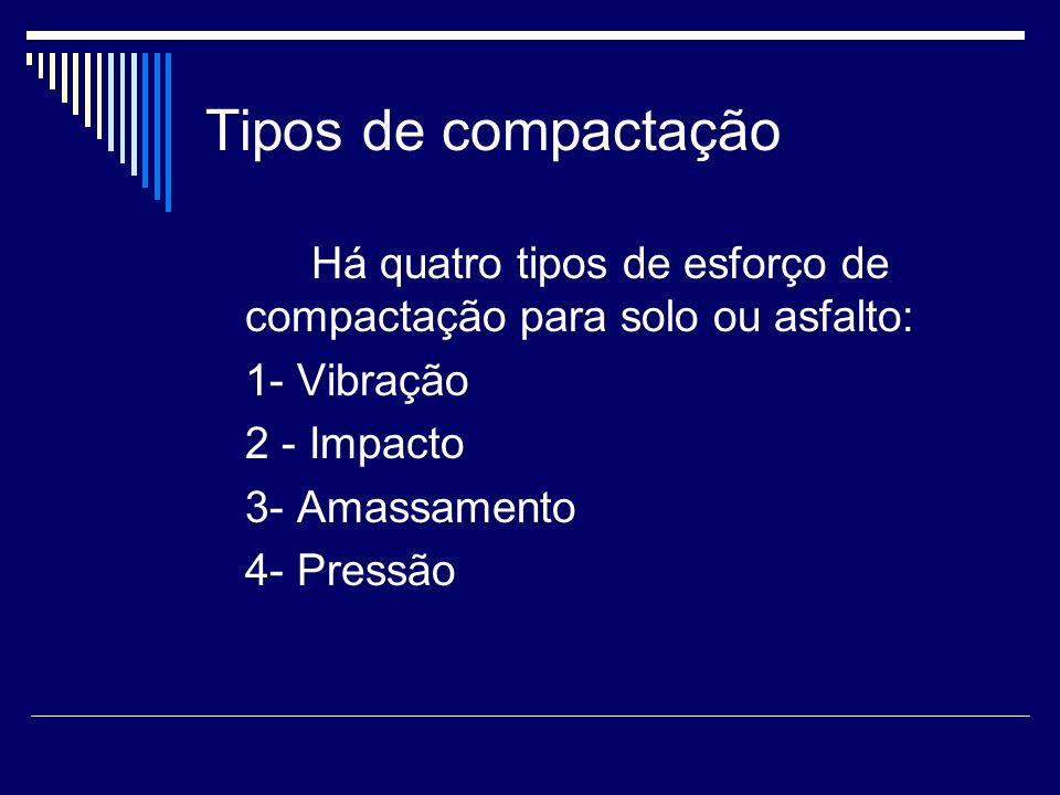 Tipos de compactação Há quatro tipos de esforço de compactação para solo ou asfalto: 1- Vibração 2 - Impacto 3- Amassamento 4- Pressão