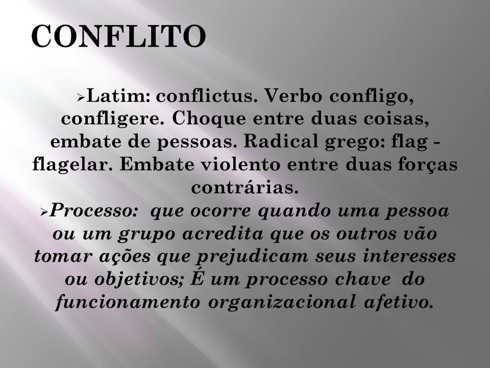 CONFLITO Latim: conflictus. Verbo confligo, confligere. Choque entre duas coisas, embate de pessoas. Radical grego: flag - flagelar. Embate violento e