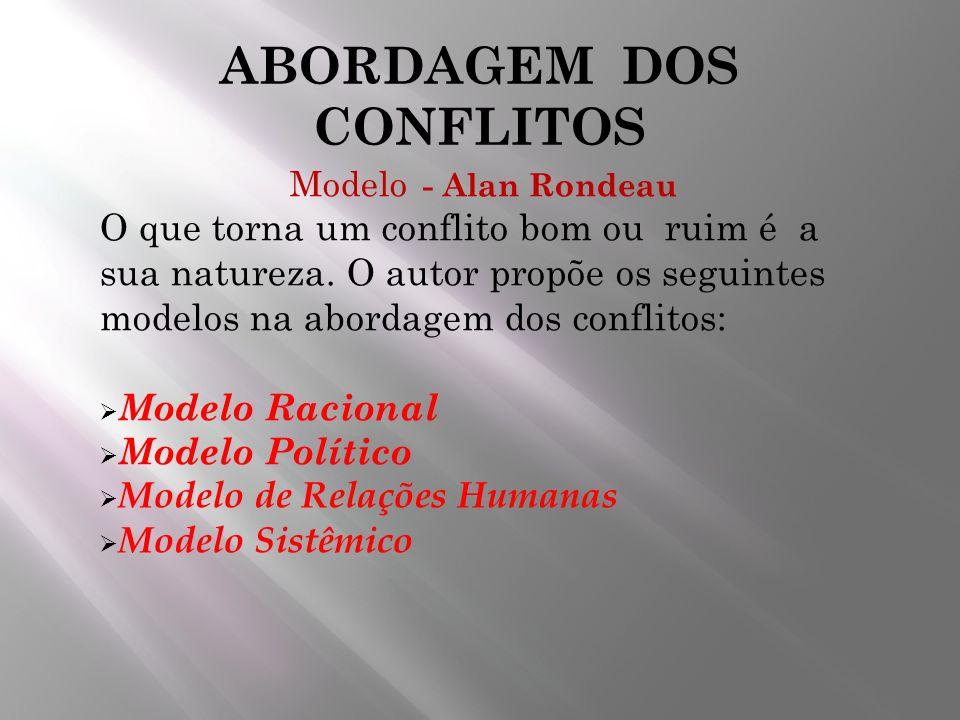 ABORDAGEM DOS CONFLITOS Modelo - Alan Rondeau O que torna um conflito bom ou ruim é a sua natureza. O autor propõe os seguintes modelos na abordagem d