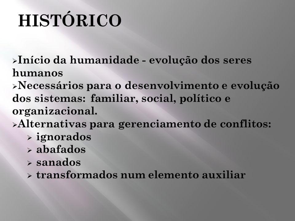 Início da humanidade - evolução dos seres humanos Necessários para o desenvolvimento e evolução dos sistemas: familiar, social, político e organizacio