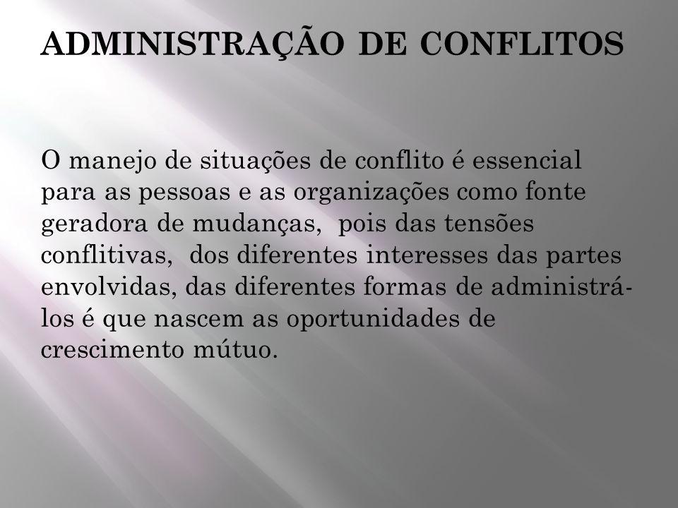 ADMINISTRAÇÃO DE CONFLITOS O manejo de situações de conflito é essencial para as pessoas e as organizações como fonte geradora de mudanças, pois das t