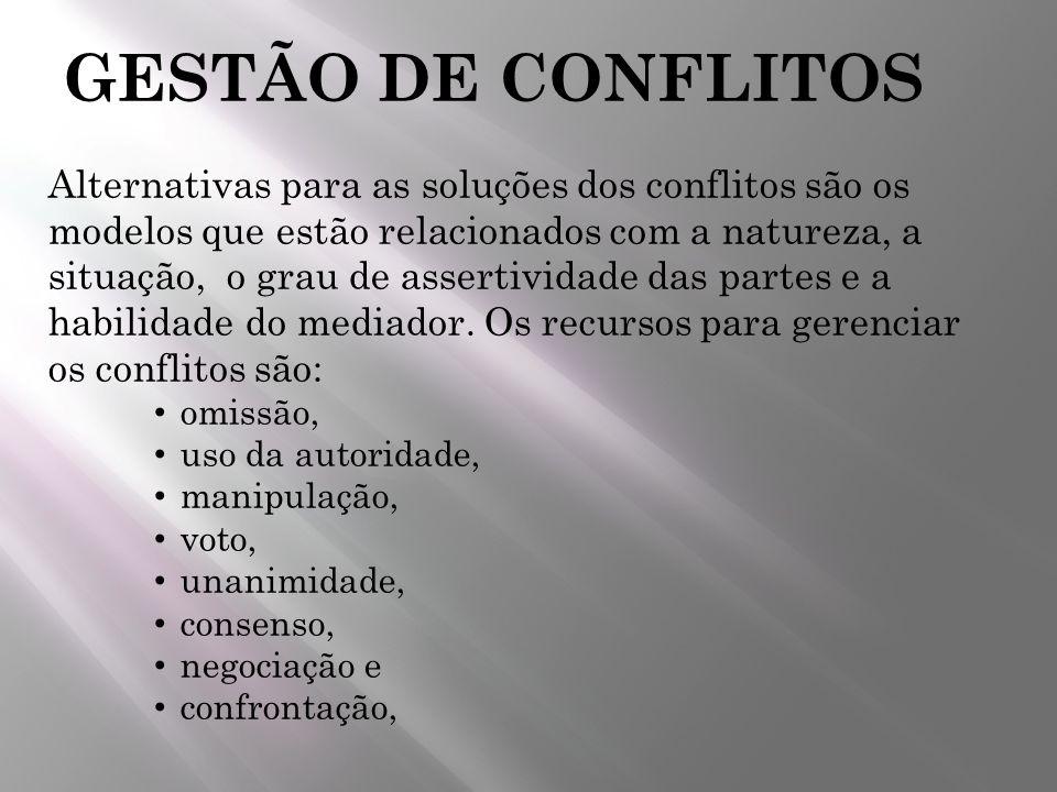 GESTÃO DE CONFLITOS Alternativas para as soluções dos conflitos são os modelos que estão relacionados com a natureza, a situação, o grau de assertivid