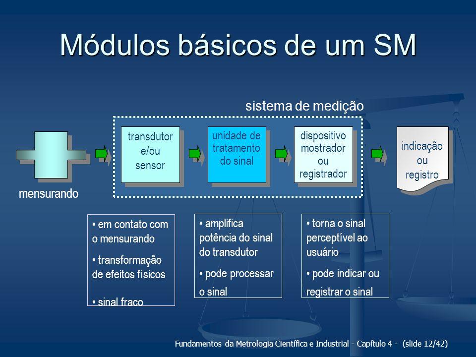 Fundamentos da Metrologia Científica e Industrial - Capítulo 4 - (slide 12/42) Módulos básicos de um SM transdutor e/ou sensor unidade de tratamento d