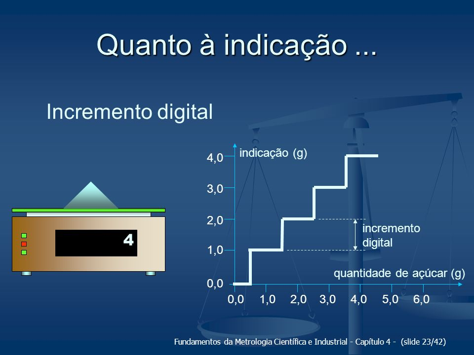 Fundamentos da Metrologia Científica e Industrial - Capítulo 4 - (slide 23/42) Quanto à indicação... g 1,0 quantidade de açúcar (g) indicação (g) 2,03