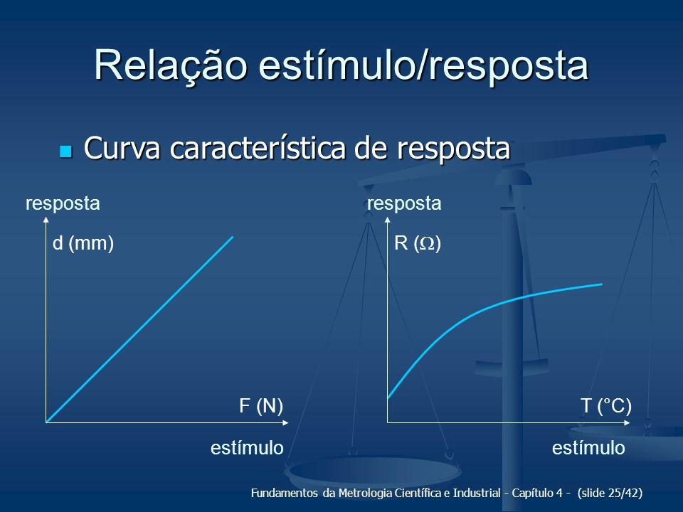 Fundamentos da Metrologia Científica e Industrial - Capítulo 4 - (slide 25/42) Relação estímulo/resposta F (N) d (mm) estímulo resposta T (°C) R ( ) e