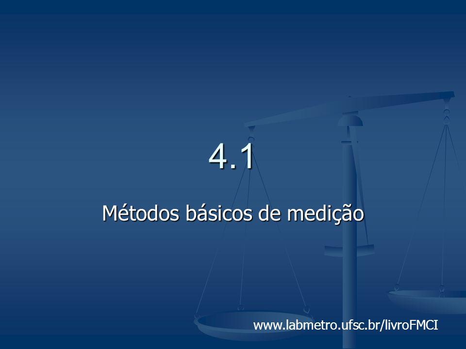 www.labmetro.ufsc.br/livroFMCI 4.1 Métodos básicos de medição