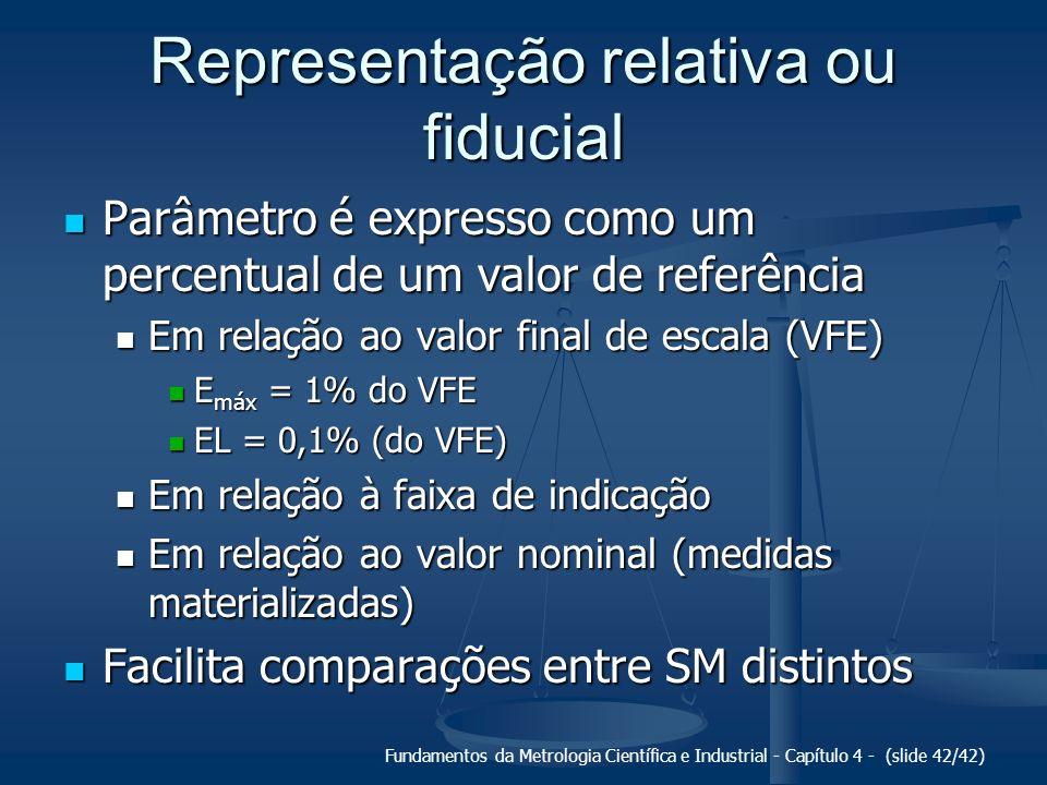 Fundamentos da Metrologia Científica e Industrial - Capítulo 4 - (slide 42/42) Representação relativa ou fiducial Parâmetro é expresso como um percent