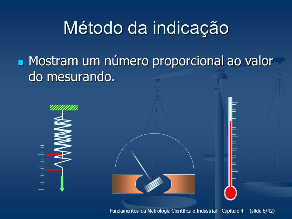 Fundamentos da Metrologia Científica e Industrial - Capítulo 4 - (slide 6/42) Método da indicação Mostram um número proporcional ao valor do mesurando