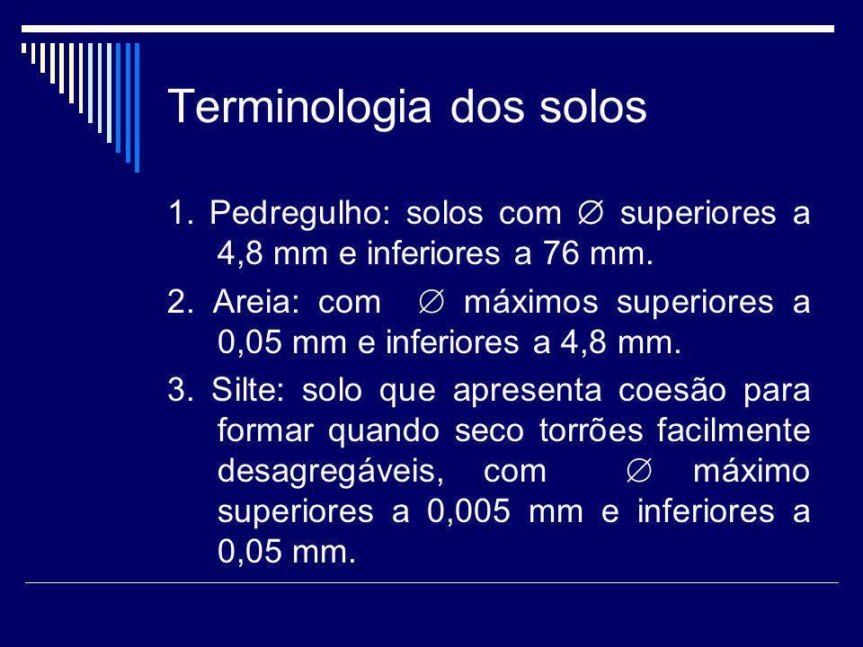 Terminologia dos solos 1. Pedregulho: solos com superiores a 4,8 mm e inferiores a 76 mm. 2. Areia: com máximos superiores a 0,05 mm e inferiores a 4,
