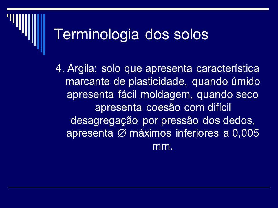 Terminologia dos solos 4. Argila: solo que apresenta característica marcante de plasticidade, quando úmido apresenta fácil moldagem, quando seco apres