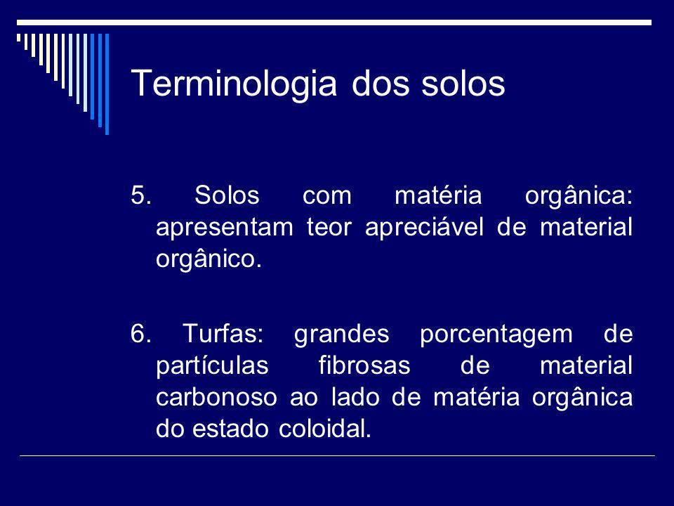 Terminologia dos solos 5. Solos com matéria orgânica: apresentam teor apreciável de material orgânico. 6. Turfas: grandes porcentagem de partículas fi