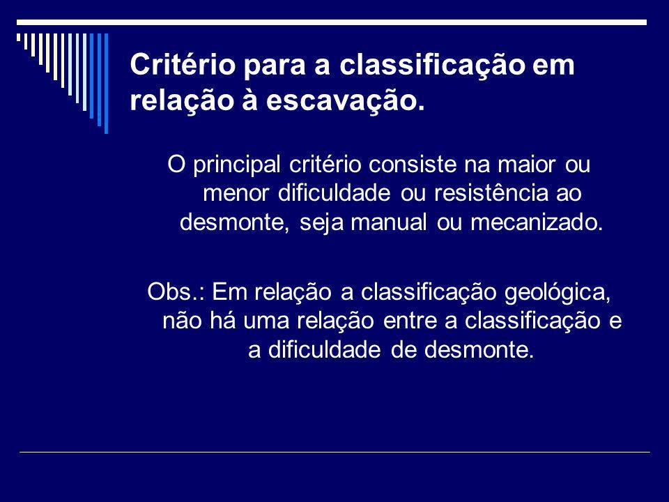 Critério para a classificação em relação à escavação. O principal critério consiste na maior ou menor dificuldade ou resistência ao desmonte, seja man