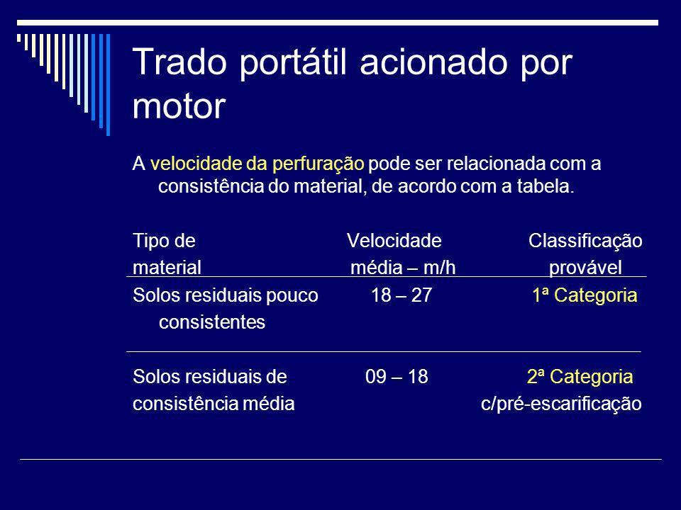Trado portátil acionado por motor A velocidade da perfuração pode ser relacionada com a consistência do material, de acordo com a tabela. Tipo de Velo