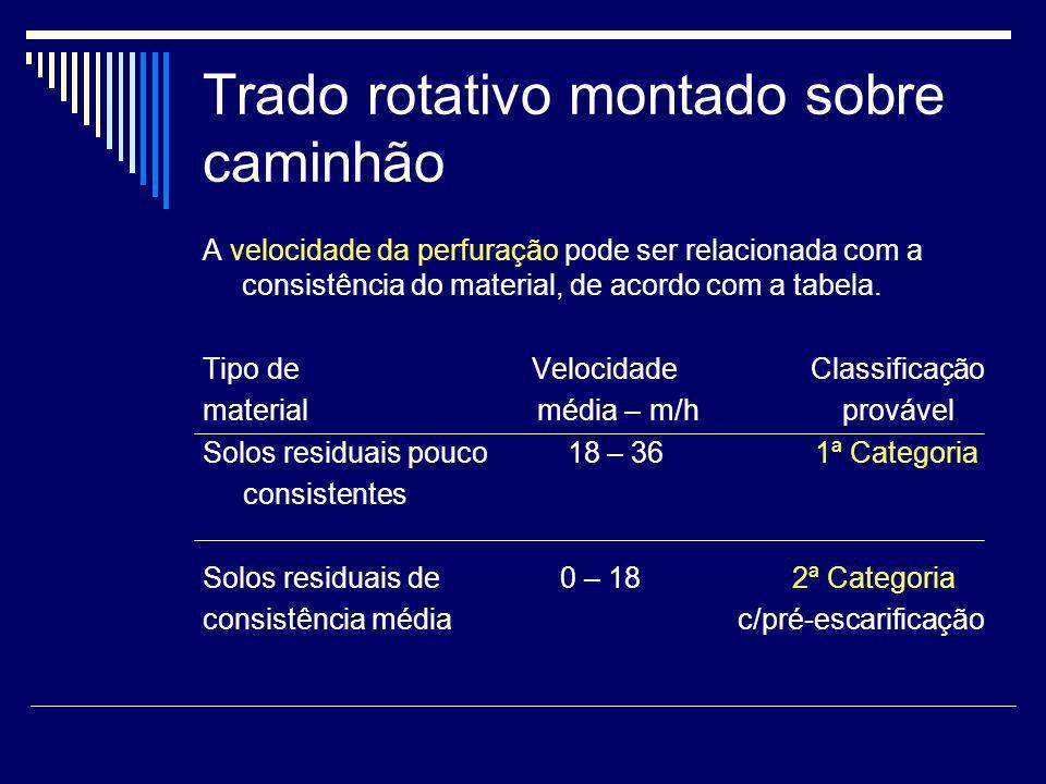 Trado rotativo montado sobre caminhão A velocidade da perfuração pode ser relacionada com a consistência do material, de acordo com a tabela. Tipo de