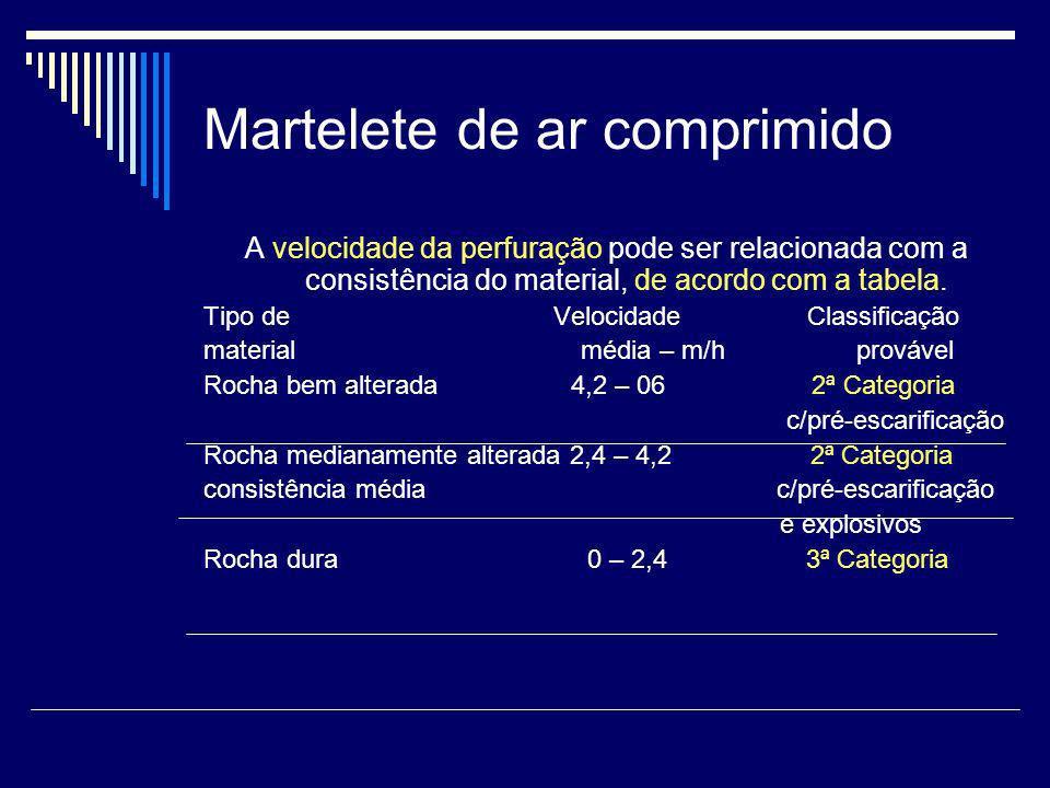 Martelete de ar comprimido A velocidade da perfuração pode ser relacionada com a consistência do material, de acordo com a tabela. Tipo de Velocidade