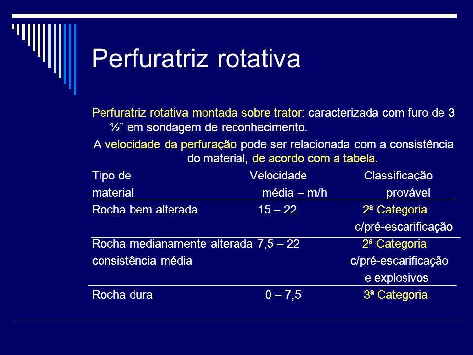 Perfuratriz rotativa Perfuratriz rotativa montada sobre trator: caracterizada com furo de 3 ½¨ em sondagem de reconhecimento. A velocidade da perfuraç