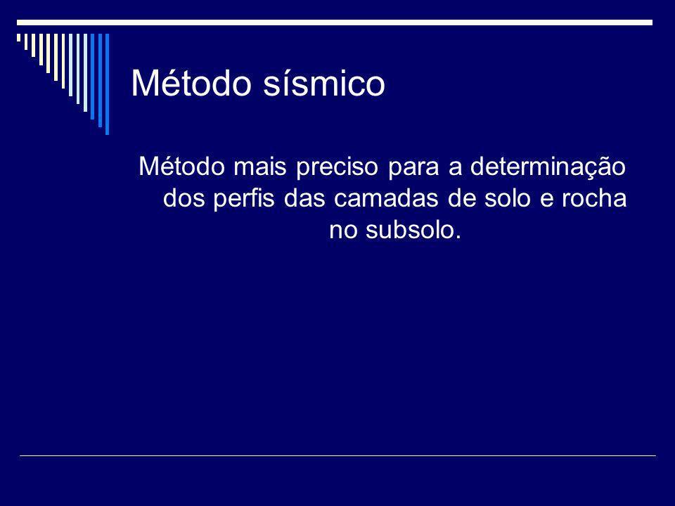 Método sísmico Método mais preciso para a determinação dos perfis das camadas de solo e rocha no subsolo.