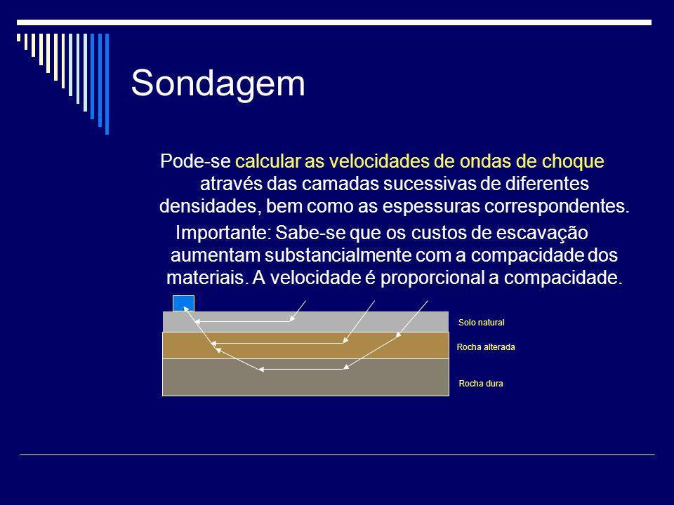 Sondagem Pode-se calcular as velocidades de ondas de choque através das camadas sucessivas de diferentes densidades, bem como as espessuras correspond