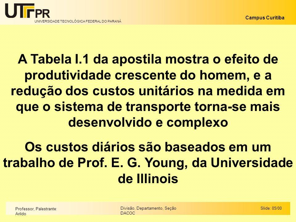 UNIVERSIDADE TECNOLÓGICA FEDERAL DO PARANÁ Campus Curitiba Slide: 05/00Divisão, Departamento, Seção DACOC Professor, Palestrante: Arildo A Tabela I.1