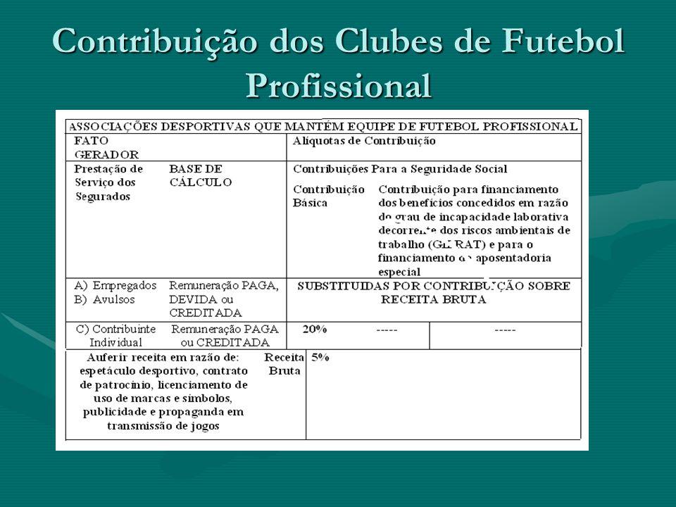 Contribuição dos Clubes de Futebol Profissional