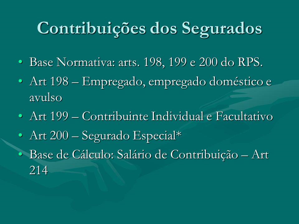 Contribuições dos Segurados Base Normativa: arts. 198, 199 e 200 do RPS.Base Normativa: arts. 198, 199 e 200 do RPS. Art 198 – Empregado, empregado do