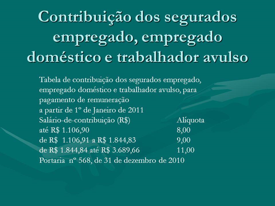 Contribuição dos segurados empregado, empregado doméstico e trabalhador avulso Tabela de contribuição dos segurados empregado, empregado doméstico e t