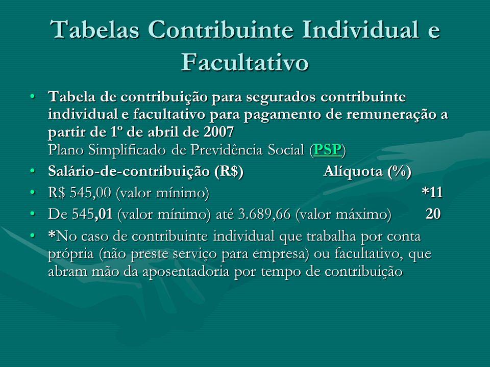 Tabelas Contribuinte Individual e Facultativo Tabela de contribuição para segurados contribuinte individual e facultativo para pagamento de remuneraçã